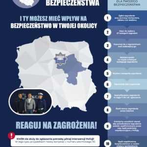 Krajowa Mapa Zagrożeń Bezpieczeństwa. Zgłoś niebezpieczne sytuacje policji
